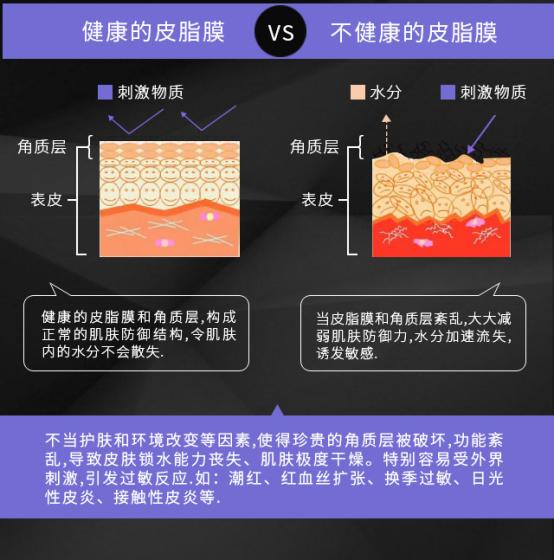 九硏美尚(9LAB)拯救你的敏感沙漠肌肤