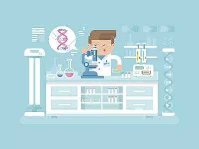 达雅高无创产前DNA检测:简单抽个血就能筛查胎儿异常?