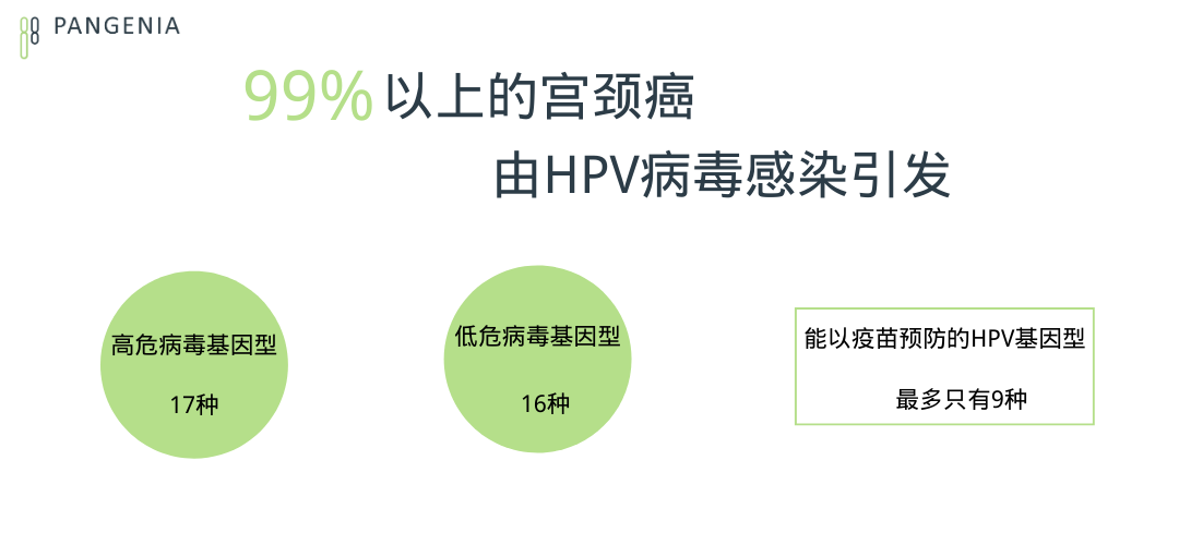 HPV自取样基因检测靠谱不?准不准的?新亞生命告诉你!